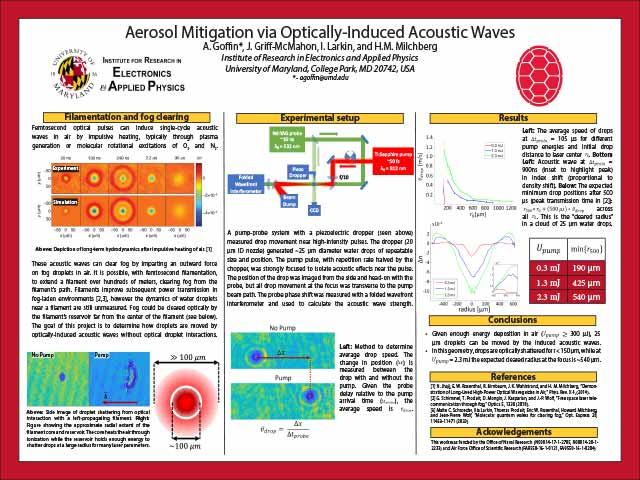 Aerosol Mitigation via Optically-Induced Acoustic Waves