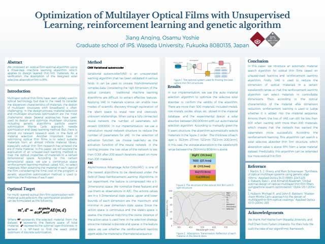 Optimization of Multilayer Optical Films with Unsupervised Learning, reinforcement learning and genetic algorithm