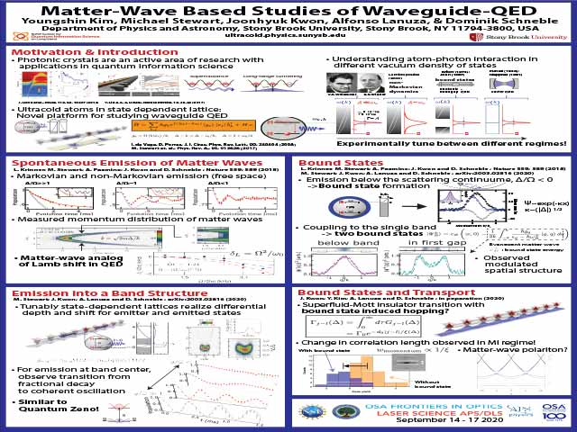 Waveguide-QED with Atomic Matter Waves