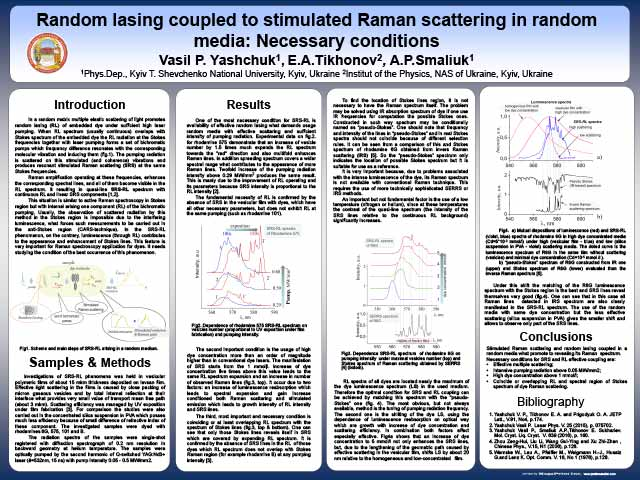 Random lasing coupled to stimulated Raman scattering in random media: Necessary conditions