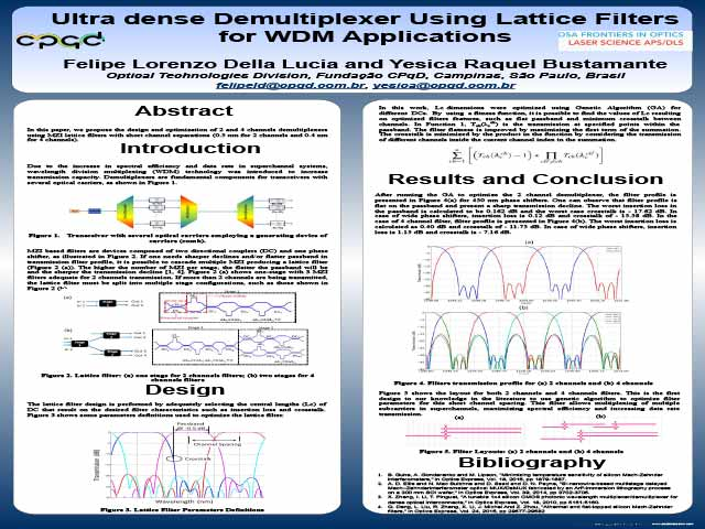 Ultra Dense Demultiplexer Using Lattice Filters for WDM Applications