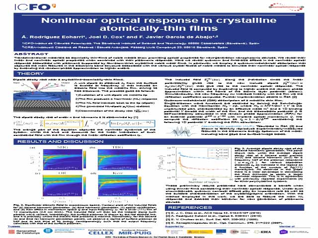 Nonlinear optical response in crystalline atomically-thin films
