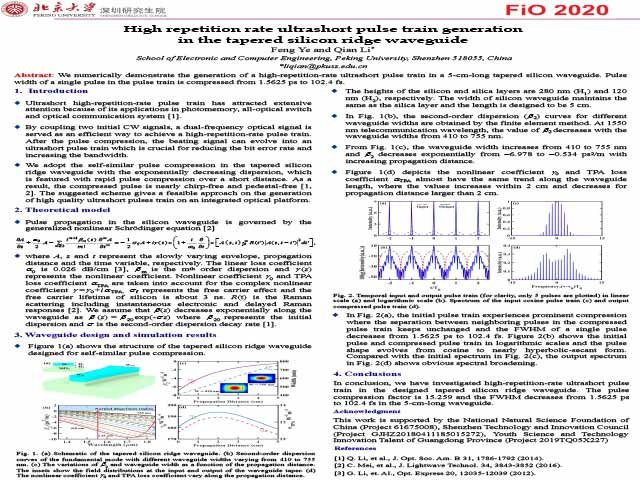 High repetition rate ultrashort pulse train generation in the tapered silicon ridge waveguide