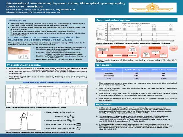 Bio-Medical Monitoring System Using Photoplethysmography with Li-Fi Interface