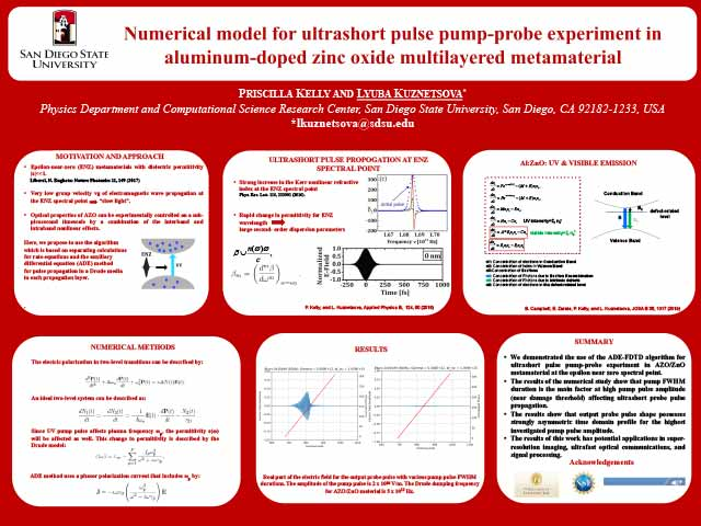 Numerical model for ultrashort pulse pump-probe experiment in aluminum-doped zinc oxide multilayered metamaterial
