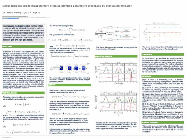 Direct temporal mode measurement of pulse-pumped parametric processes by stimulated emission