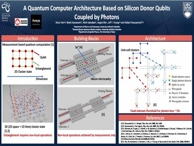 A Quantum Computer Architecture Based on Silicon Donor Qubits Coupled by Photons