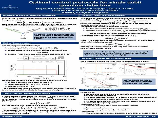 Optimal control protocols for single qubit quantum detectors