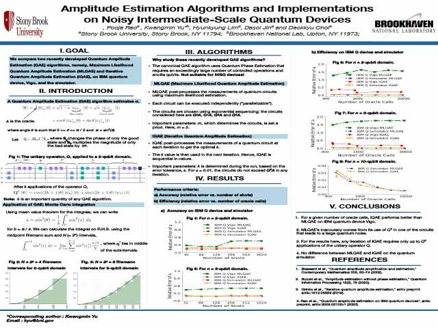 Amplitude Estimation Algorithms and Implementations on Noisy Intermediate-Scale Quantum Devices