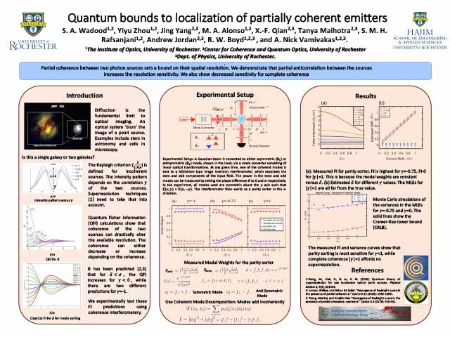 Quantum bounds to localization of partially coherent emitters