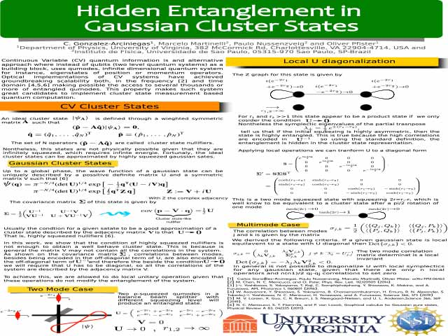 Hidden Entanglement in Gaussian Cluster States